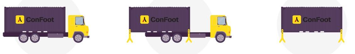 confoot billede